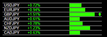 11-29-2016 JPY Weakness.jpg