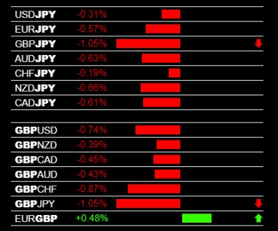 10-8-2019 GBP Weakness.jpg