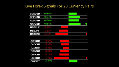 Live Forex Signals For 28 Currency Pairs.png